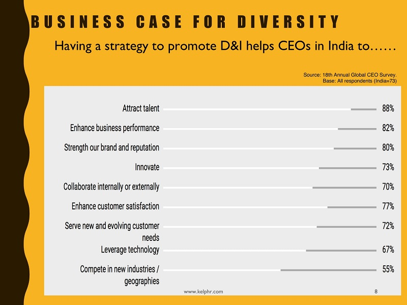 DiversityInclusion people matters Webinar Jul 10 2018 08 - How to Strategize for Diversity and Inclusion?