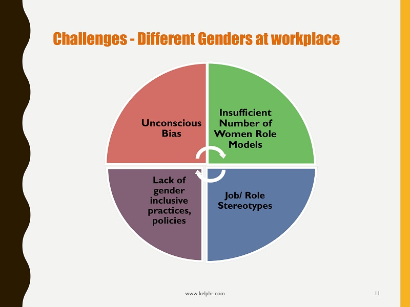 DiversityInclusion people matters Webinar Jul 10 2018 11 - How to Strategize for Diversity and Inclusion?
