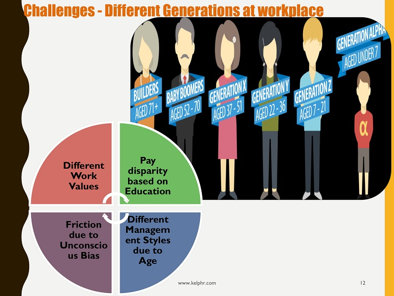 DiversityInclusion people matters Webinar Jul 10 2018 12 - How to Strategize for Diversity and Inclusion?