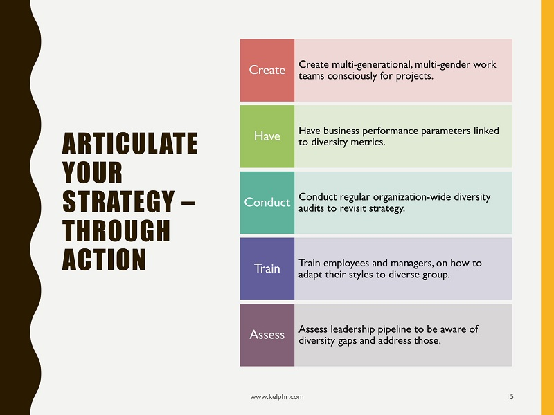 DiversityInclusion people matters Webinar Jul 10 2018 15 - How to Strategize for Diversity and Inclusion?