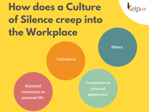 How does a Culture of Silence creep into the Workplace