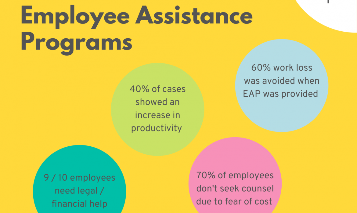 Risks associated with Employee Assistance Programs