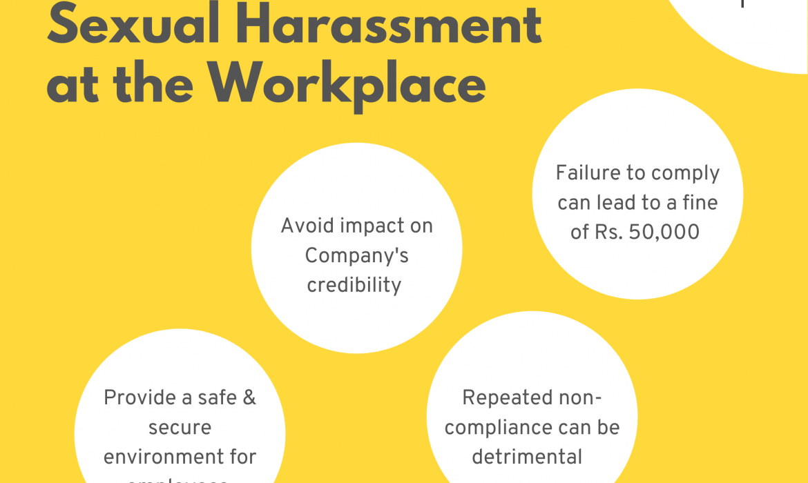 Prevention of Sexual Harassment at the Workplace – KelpHR & ILA Webinar Series